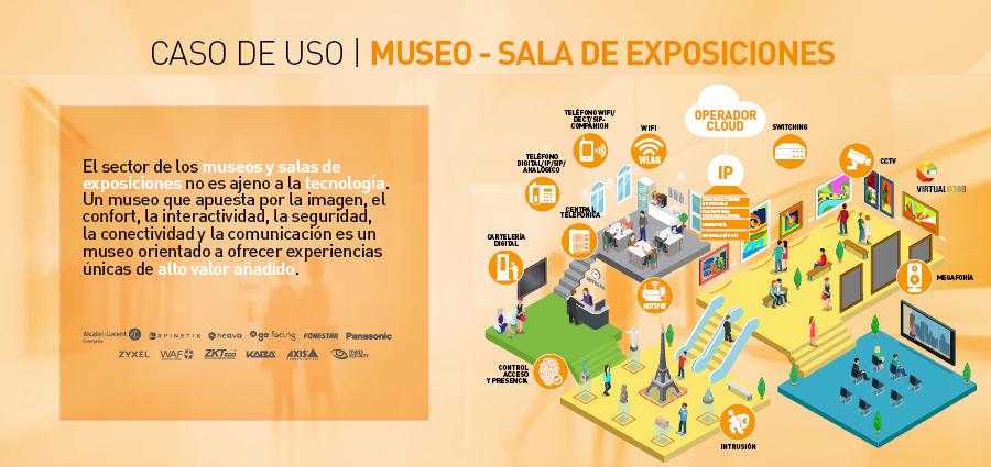Museo. sala de Exposiciones