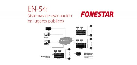 Fonestar, sistema evacuación