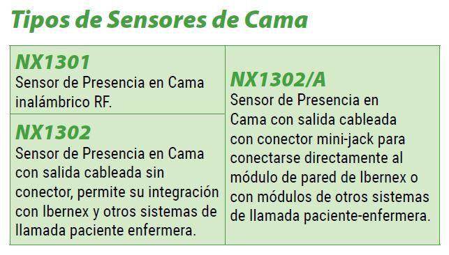 tipos de sensores de cama de ibernex