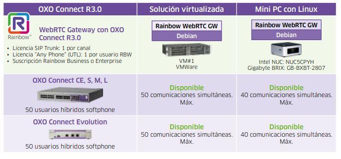 rainbow web rtc